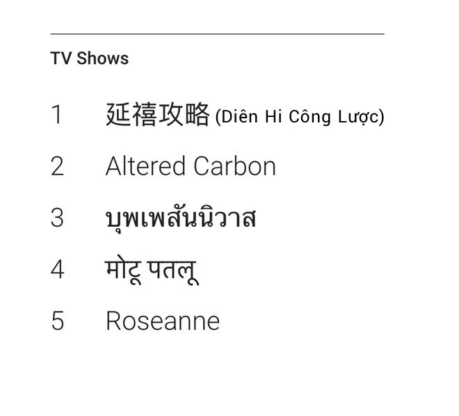 Top 10 bộ phim được tìm kiếm nhiều nhất ở Trung Quốc: Như Ý Truyện xếp số 1, Diên Hi Công Lược gây sốc vì out khỏi top 10! - Ảnh 2.